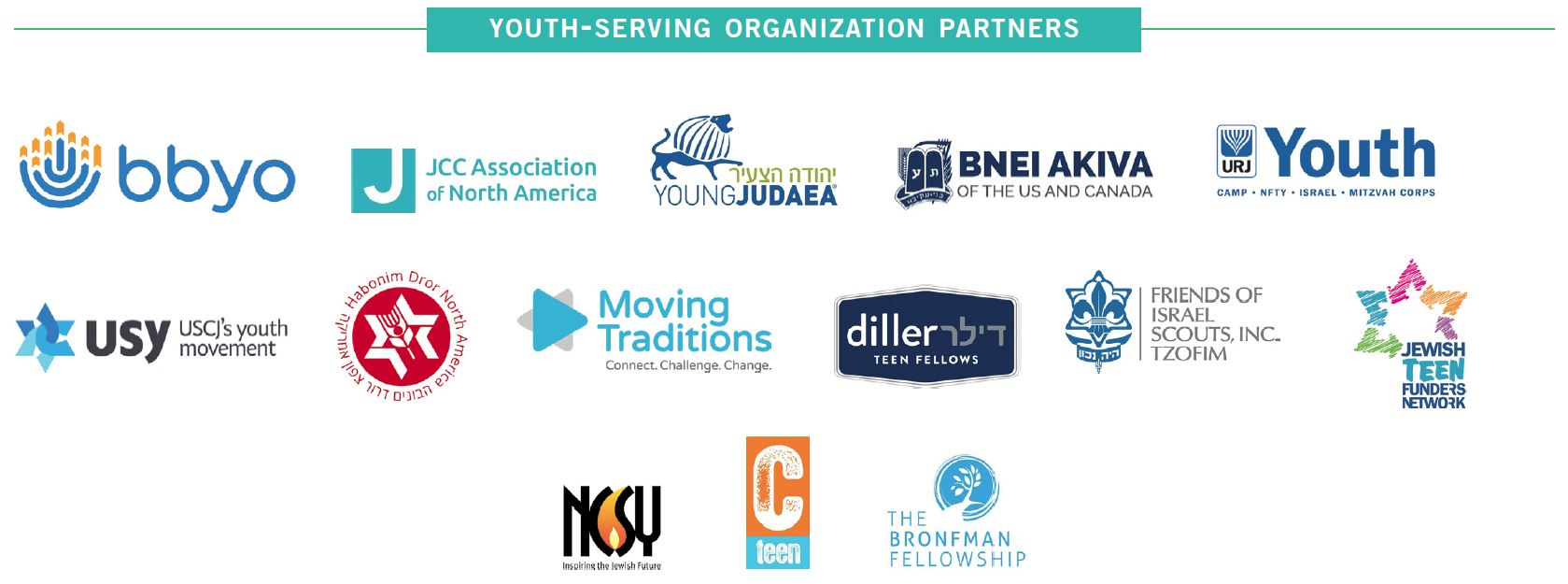Participating Youth Serving Organizations